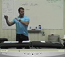 Training Through Acute Injuries